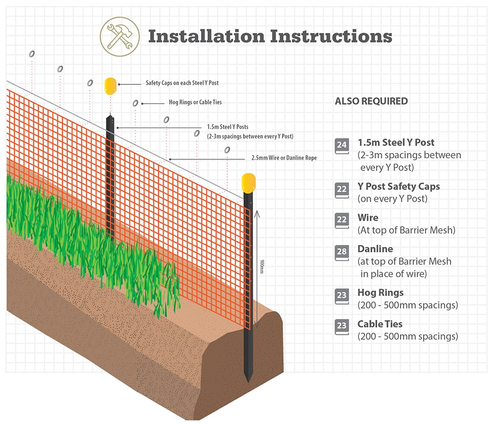 Barrier Mesh Installation