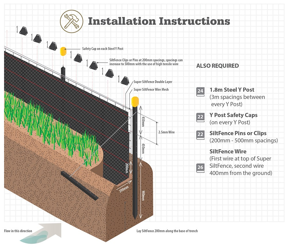 Super Silt Fence Installation