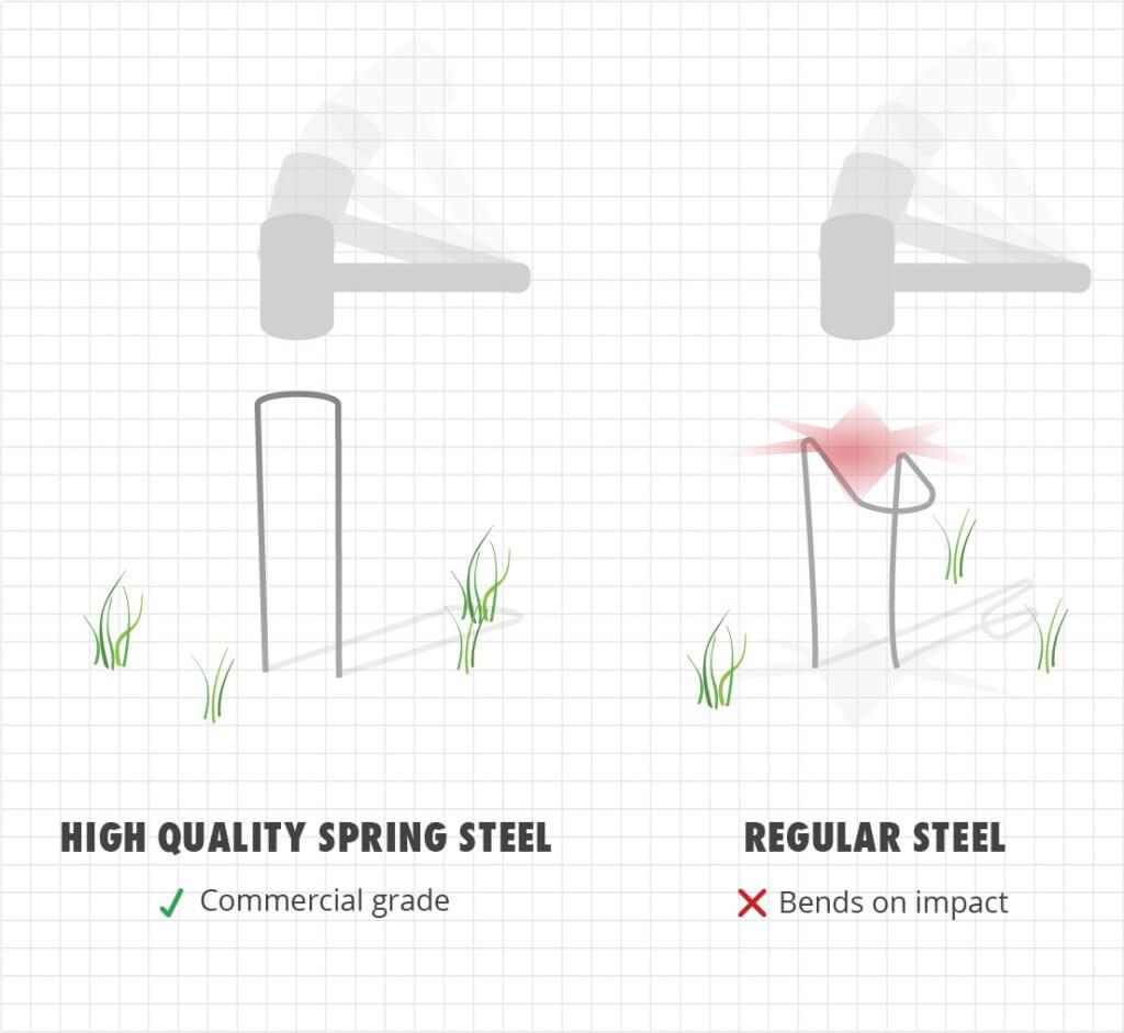 ground-staples-diagram