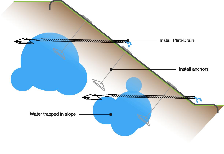platidrain-diagram