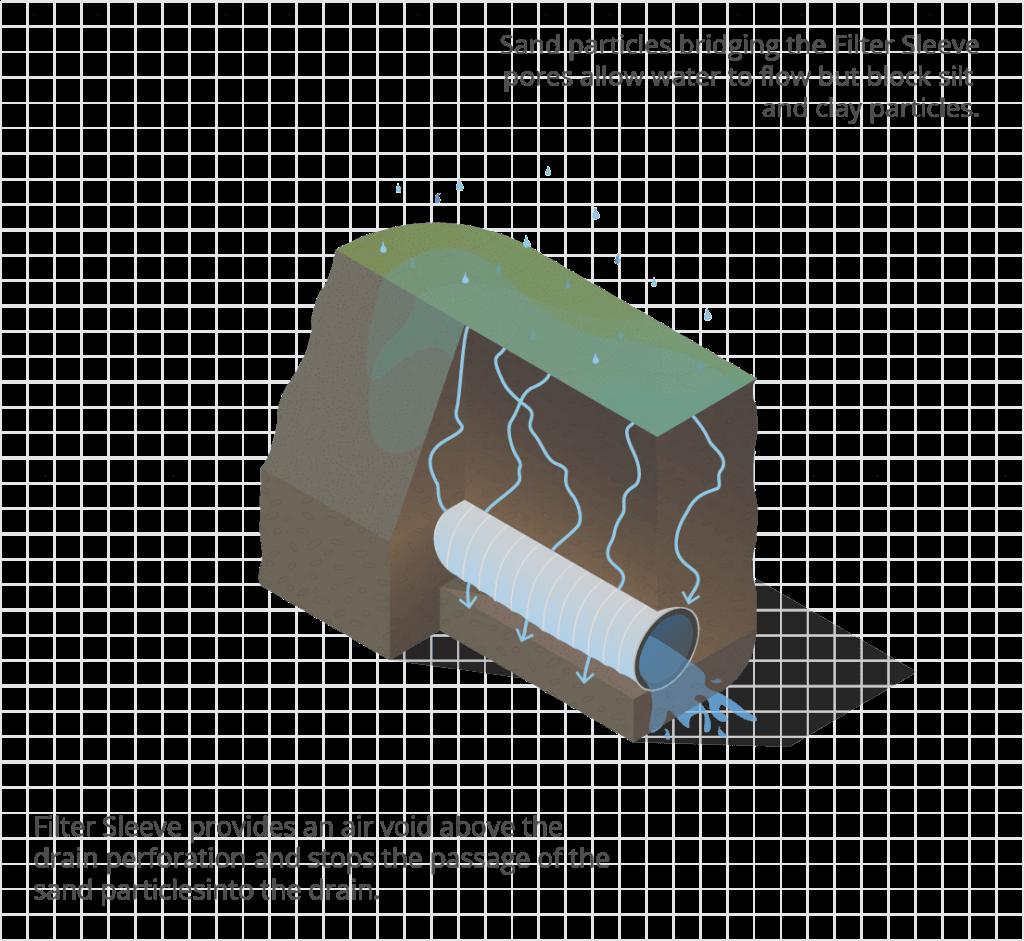 filtersleeve diagram