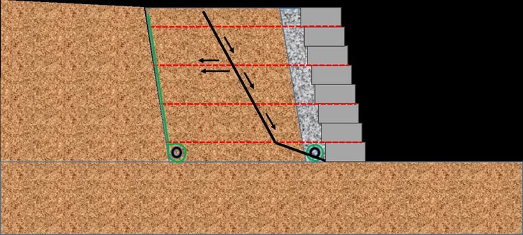 Geosynthetic reinforcement
