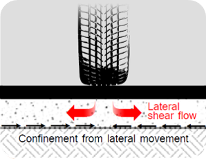 tenax-lateral-movement